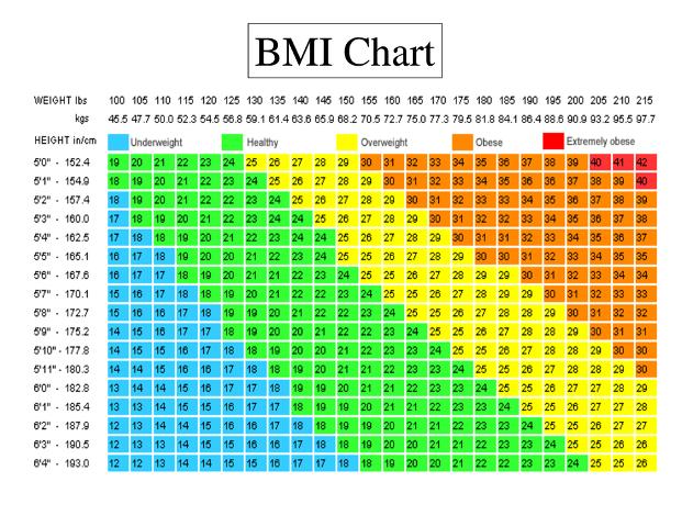 bmi-chart-max-workout.jpg